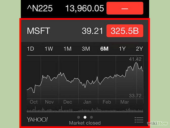 تشاهد الاسهم العالمية الايفون