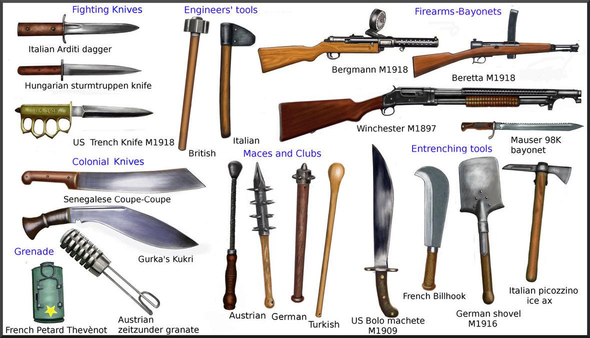 الاسلحة القديمة استخدمت الحرب العالمية الاولى الثانية
