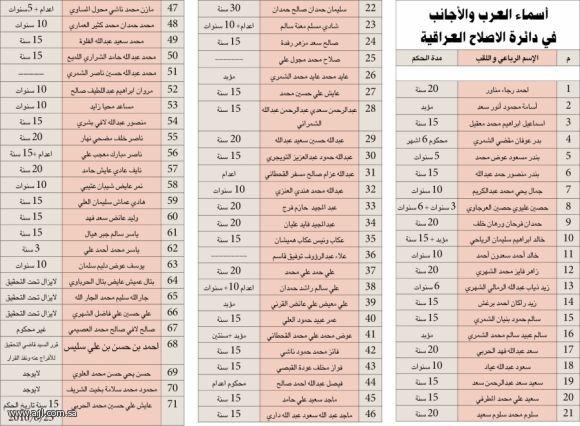اخبار الاحد 6/5/2012 اخبار