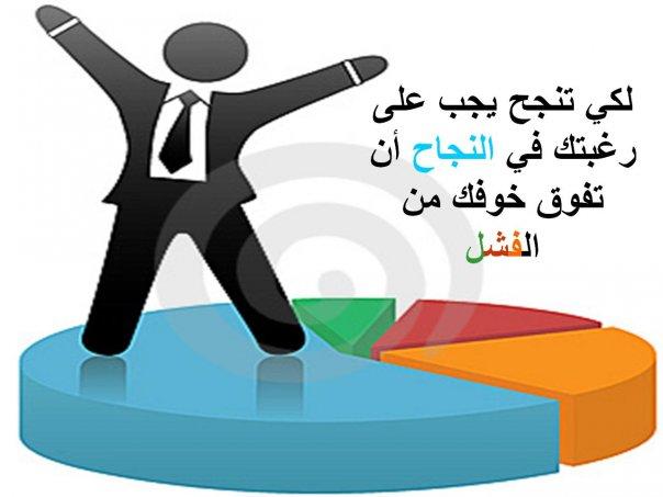 التنمية البشرية