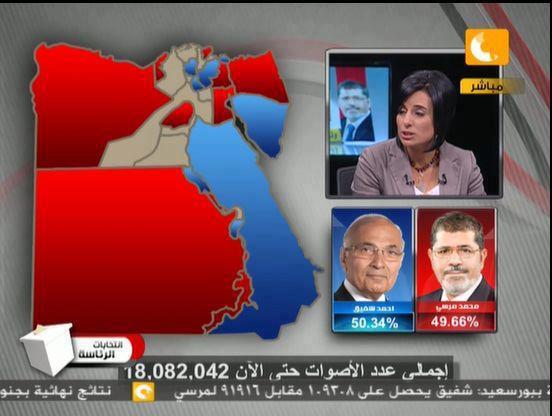 اخر اخبار الانتخابات المصرية النهائية تابع الفرز الحالية