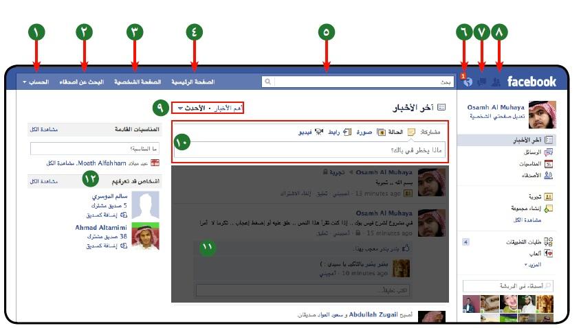 عناصر الصفحة الرئيسية الفيس بوك